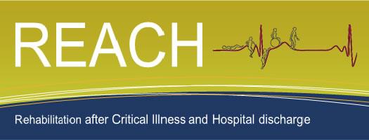Post Intensive Care Toolkit' Die Ondersteuning Kan Bieden Bij De Paramedische Behandeling Van Covid-19 Patiënten Na Ontslag Uit Het Ziekenhuis